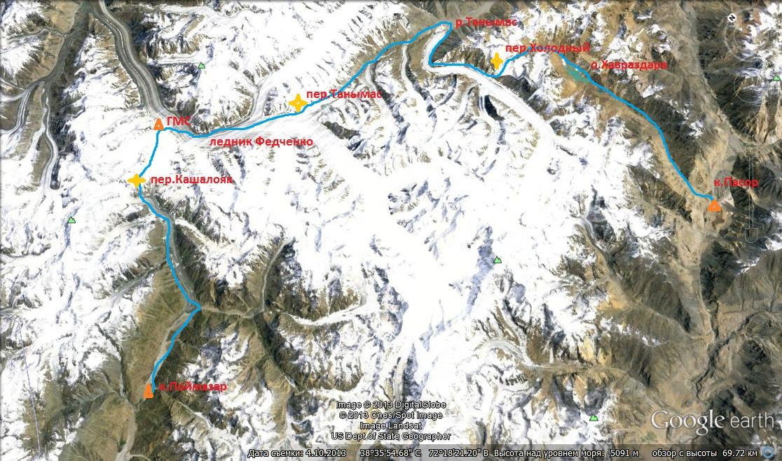 Маршрут ледник Федченко по дням.